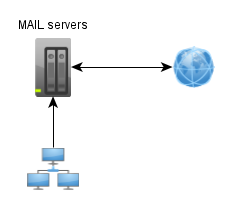 email server 1